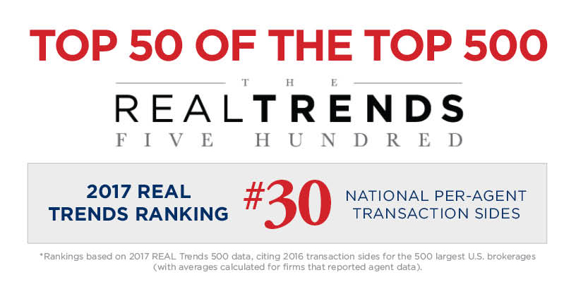 RRA REALTRENDS TOP 50 Graphic 2017